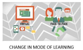 Change in Mode of Learning