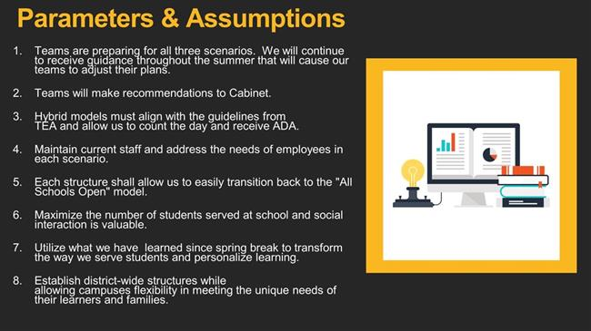 Parameters & Assumptions